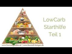 Unsere LowCarb Starthilfe in 7 Teilen - lowcarb-ketogen.de