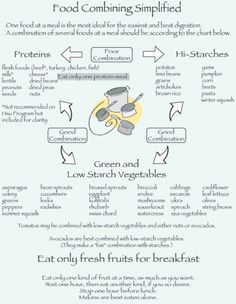 434 Best Nutrition Images Healthy Food Healthy Nutrition Health