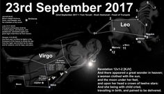 http://www.keepandshare.com/doc/6626964/revelation-ch12-heavenly-sign?da=y  It appears things will unfold very rapidly in the next 3 years. The Illuminati is running out of time to execute their Satanic WW3 plan, the hoax UFO-Alien invasion ie. strong delusion of 2 Thess. 2:9-12 and revealing of the Anti-Christ, the bringer of false peace…