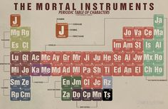 Image result for mortal instruments vinyl stickers