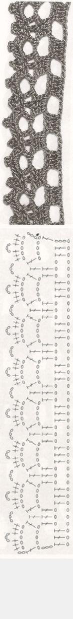 Crochet lace edging: Les bordures au crochet #25 - Le Monde de Célénaa