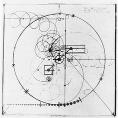 Oskar Schlemmer / Sacred Geometry - We are intensely aware of man as a machine and the body as a mechanism