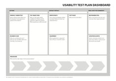The 1-page usability test plan — Medium