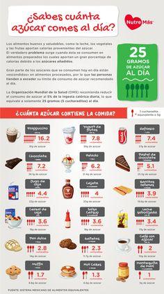¿Sabes cuánta azúcar contienen los alimentos que consumes diariamente? Enfermedades como obesidad y sobrepeso se relacionan al alto consumo de azúcares ya que muchas veces no sabemos dónde están y en qué cantidades, ¿tú que opinas?