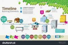 Timeline With Building Element Stock Vector Illustration 154404869 : Shutterstock