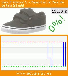 Vans T Atwood V - Zapatillas de Deporte de tela Infantil (Zapatos). Baja 61%! Precio actual 13,50 €, el precio anterior fue de 34,50 €. https://www.adquisitio.es/vans/t-atwood-v-zapatillas-22