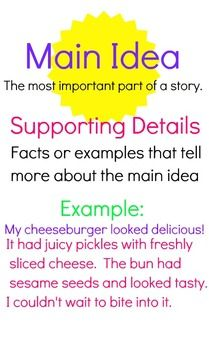 Main Idea Definition and Example Poster - Kristin Wilson - TeachersPayTeachers.com