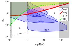electrophobic scalar boson