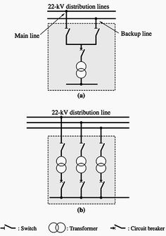 A ring main feeder system mvhv applications pinterest schematic single line connection for distribution systems connections for main and backup line system ccuart Image collections
