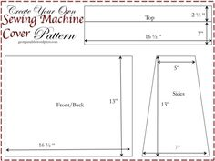 Sewing Machine Cover Pattern. Nice tutorial to custom measure/make for your own machine. Free