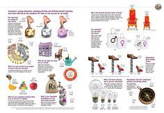 Savings Investment Spending India