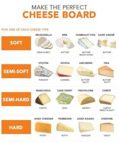 Charcuterie Recipes, Charcuterie Platter, Charcuterie And Cheese Board, Cheese Boards, Appetizer Buffet, Appetizer Recipes, Snack Recipes, Appetizers, Cheese And Cracker Platter