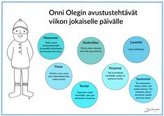 Viikkotehtävät - Värinautit My Teacher, Social Skills, Reading Comprehension, Vocabulary, Literacy, Religion, Language, Education, Feelings