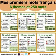 Over 250 illustrated words to help your beginning French students get started. French Teaching Resources, Teaching French, Teaching Activities, Learn French, Learn English, Vocabulary Word Walls, French For Beginners, Illustrated Words, French Education
