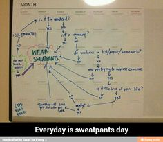 Yes! I can wear sweatpants!