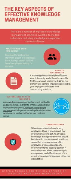 Here we summarized key and effective way of Knowledge Management. Knowledge management software have of lot of key feature but key aspect is shareability. There are a number of impressive knowledge management solutions available to modern industries, including knowledge management system. #Knowledgemanagementsoftware #Knowledgemanagementsystemsoftware #Knowledgemanagementsolutions