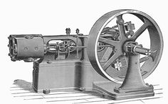 Racine high-speed steam engine (New Catechism of the Steam Engine, 1904)