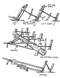 anchor technique