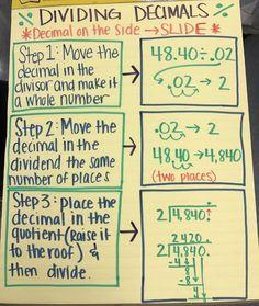 Math Mammoth Decimals 1