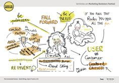 Graphic Recording No 13 by VerVieVas live @ Marketing Rockstars Festival 2015 in Graz, Austria Visual Note Taking, Graz Austria, Sketch Notes, Pen And Paper, Scribble, Teamwork, Videos, Storytelling, How To Draw Hands