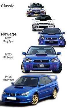 Subaru over the years  These model years do not match the north American market model years.  These model years are for the Japanese, Europe and Australian market.