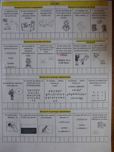 CAHIER DE REUSSITES 2015 LA CLASSE DE PEPE Plans, Montessori, Periodic Table, School, Kindergarten Classroom, Fun Learning, Classroom, Periodic Table Chart, Periotic Table