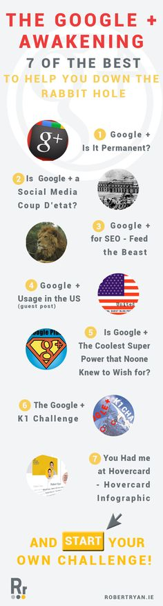 You thinking of getting into #GooglePlus in 2014? The Google Plus Awakening is happening and here are 7 Of the Best Get You Down The Rabbit Hole