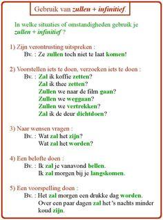 Onvoltooid tegenwoordig toekomende tijd (o.t.t.t.) / Futurum : Gebruik van 'zullen + infinitief'. In welke situaties of omstandigheden gebruik je 'zullen + infinitief'?. Voorbeeldzinnetjes. Learn Dutch, Learn English, Dutch Phrases, Dutch Language, School Info, Kids Education, Primary School, Spelling, Vocabulary
