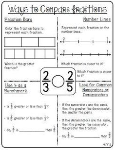 Fractions Printables for grade. Different ways to compare fractions. 4th Grade Fractions, Fifth Grade Math, Teaching Fractions, Teaching Math, Comparing Fractions, Fourth Grade, Equivalent Fractions, Rounding, Sixth Grade