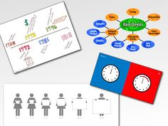Infographics as a Creative Assessment - MANY infographic resources from Kathy Schrock.