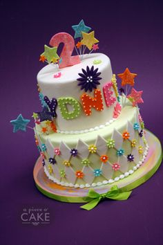 Google Image Result for http://apieceocake.com/userfiles/image/gallery/sydney-2nd-birthday/sydney-2nd-birthday__display.jpg