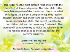 Of adult narcissists children