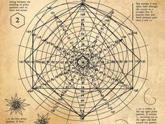 A recently discovered set of original Nikola Tesla drawings reveal a map to multiplication that contains all numbers in a simple to use system. The drawings were discovered at an antique shop in central Phoenix Arizona by local artist, Abe Zucca. They are believed to have been created during the last years of Tesla's Free Energy lab, Wardenclyffe. The manuscript is thought to contain many solutions to unanswered questions about mathematics. The Sketches were hidden in a small trunk with…