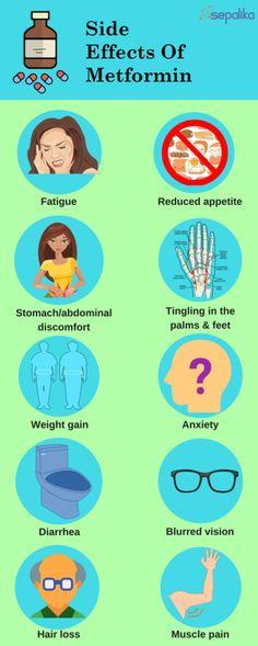 Metformin Side Effects infographics