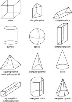 Education Discover Related image Shape Anchor Chart Math Anchor Charts And Shapes Geometric Shapes Solid Geometry Teaching Math Maths Printable Shapes Shapes Worksheets Shapes Worksheets, Kids Math Worksheets, Math Activities, Shape Anchor Chart, Math Anchor Charts, Geometric Shapes Drawing, 2d And 3d Shapes, Perspective Drawing Lessons, Printable Shapes