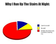 aaaah!!! so true!!! especially if you're the last one to turn the lights off!