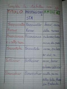 Journal, Teaching, Education, School, Pinocchio, 3, Geography, Alphabet, Italian Language