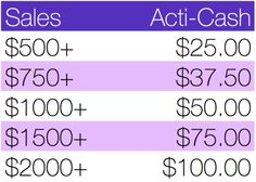 Earn Acti Cash™ When You Join Acti-Labs® – Acti-Labs® Online Store