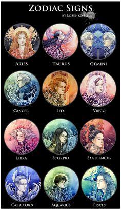 - Zodiac Signs - by *Losenko on deviantART