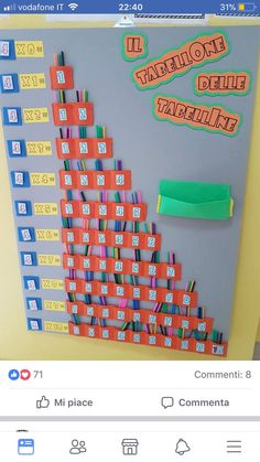 Understanding the meaning of simple multiplication as a large group. Montessori Math, Preschool Math, Math Activities, Teaching Multiplication, Teaching Math, Line Math, Math Classroom Decorations, 3rd Grade Math, Third Grade