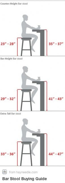 20 Great Bar Stools to Update Your Look - Classic Casual Home - Here are ten bar/counter stools with backs and ten without backs that I These slipcover - Bar Table Diy, Table Cafe, Bar Table Design, Bar Counter Design, Kitchen Bar Design, Bar Height Bench, Bar Height Kitchen Table, Outdoor Bar Height Table, Back Bar Design