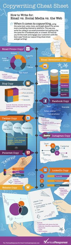 Copywriting Cheat Sheet: Email vs. Social vs. Web...