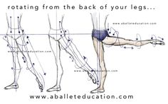 Use back of legs notes