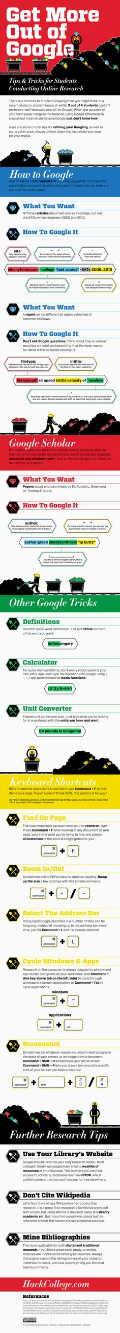 This infographic about getting more out of Google is such a great research helper.