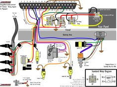 sportster points to electronic, sportster wiring diagram, sportster transmission diagram, sportster turn signal wiring, on 81 sportster wiring diagram simplified