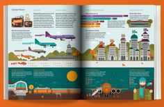 Beautiful infographics from the travel magazine AFAR.