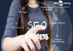 Seomaking helps to increase site's visibility and improve its ranking provided by search engines. Competitor Analysis, Search Engine, Digital Marketing
