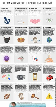Success often involves tough decision-making. Be aware of these cognitive biases to ensure personal success in your own life. Sharing a story of a mistake based on any of these cognitive biases would be powerful. Cognitive Bias, Cognitive Behavioral Therapy, Cognitive Psychology, Behavioral Economics, Behavioral Science, Behavioral Psychology, Behavioral Neuroscience, Confirmation Bias, Therapy Worksheets