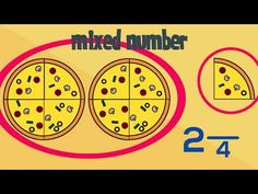 Use our maths videos as an engaging & accurate resource to help teach maths concepts. Find videos on topics such as fractions, subtraction & more! 4th Grade Fractions, Improper Fractions, Fractions Worksheets, 4th Grade Math, Help Teaching, Teaching Math, Math Movies, 5th Class, Math Concepts