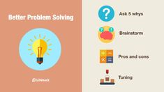 So what are the causes of poor problem solving?Problem solving is just like other skills we need to master in life. To be good at it, we need to practice it with the right approach. Mindfulness In The Workplace, Interpersonal Relationship, Problem Solving Skills, Future Career, Templates Printable Free, School Lessons, Start Up Business, Self Improvement, Life Hacks